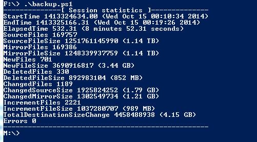 rdiff-backup Ausgabe nach einem Backup
